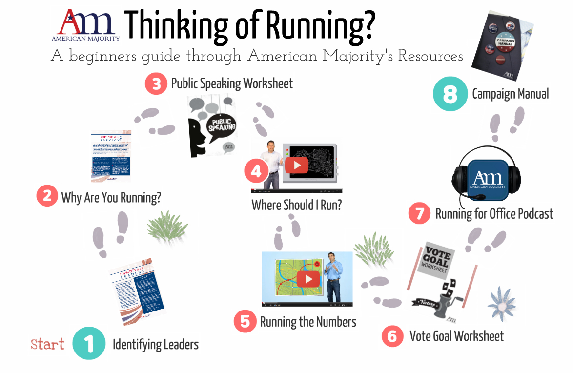 Thinking of Running_A Beginner's Guide Through American Majority Resources