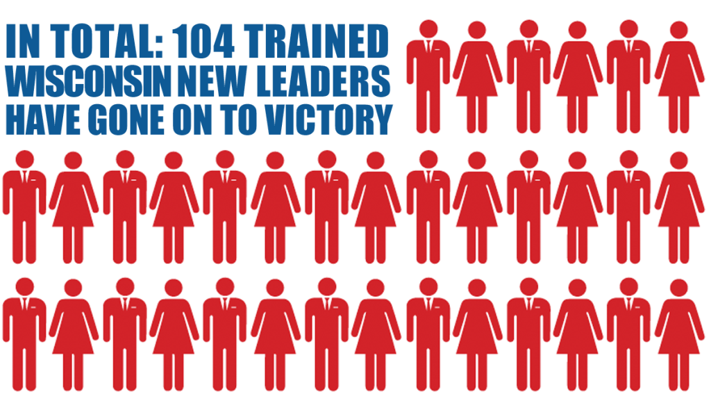104 trained wi leaders