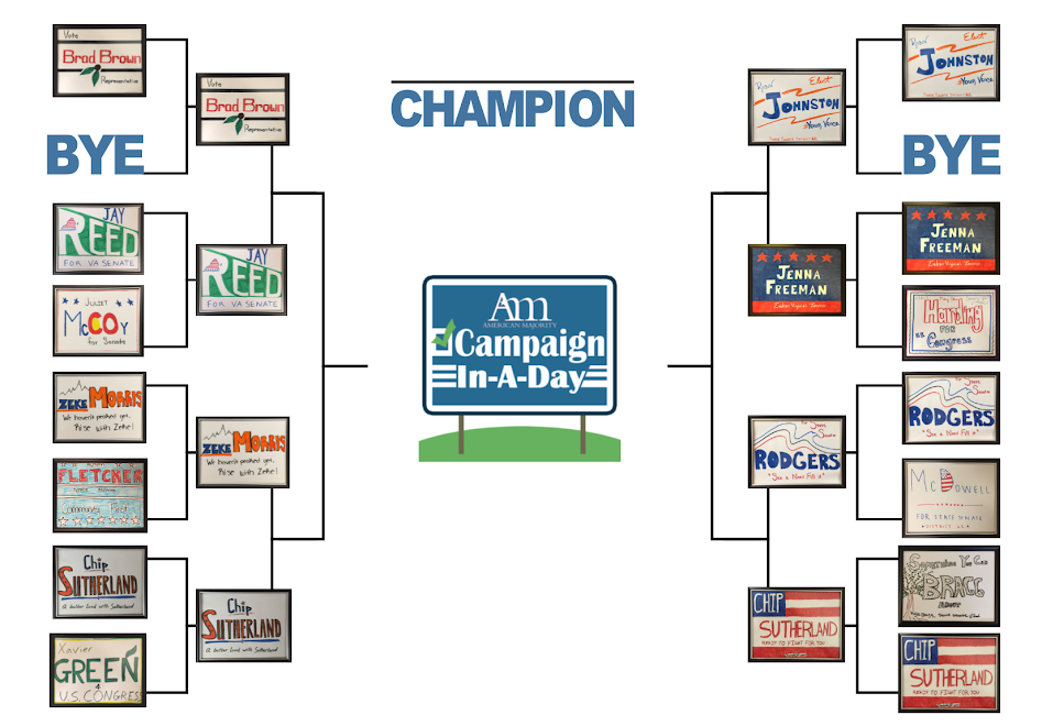 Round Two: American Majority Yard Sign Tournament